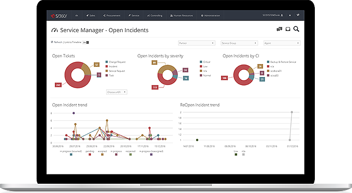 S/360 ITSM Dashboard